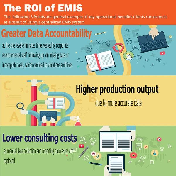 Infographic (EMIS)