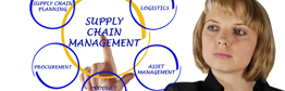 Diploma in Logistics and Supply Chain Management (Level 4)